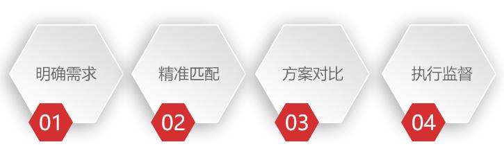深圳年会活动